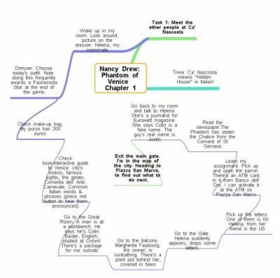 b2ap3_thumbnail_anniet-phantomofvenice_mindmap1.jpg