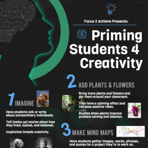 PrimingStudentsForCreativityInfographic.png