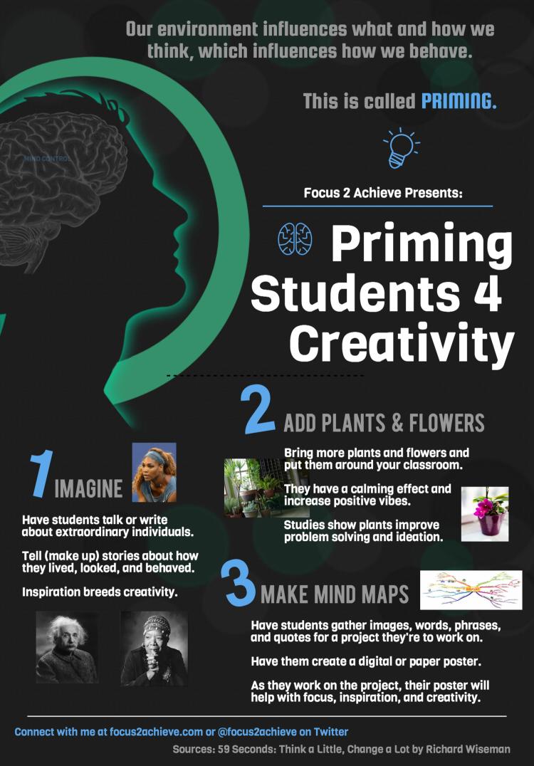 PrimingStudentsForCreativityInfographic.png