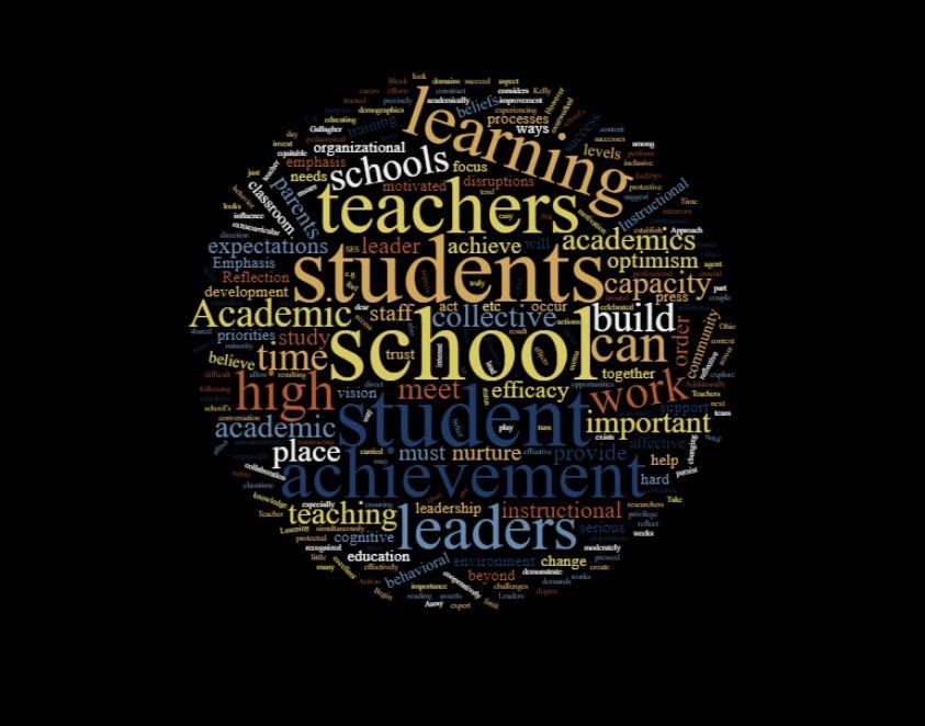 The Importance of Building Capacity in Schools | BAM! Radio Network Principals